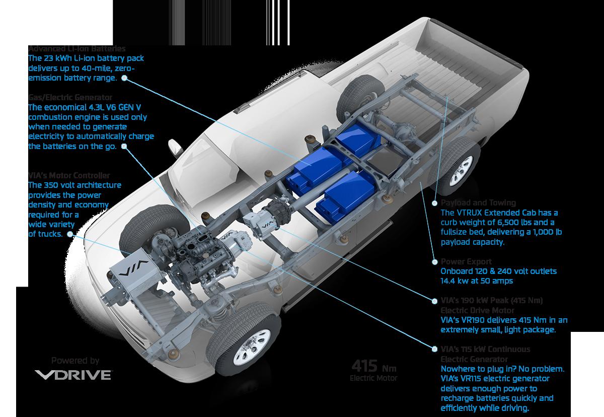 truck-on-chasis-overhead-angle12